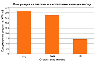 Energy_Consumption